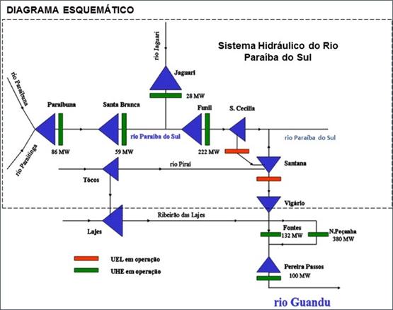 Imagem diagrama